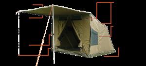 feature-tent-diagram